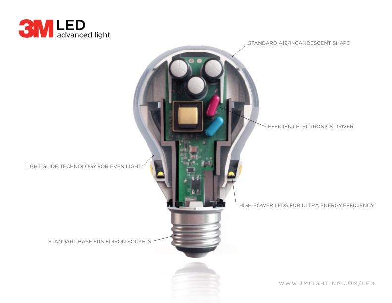3M LED-lampa