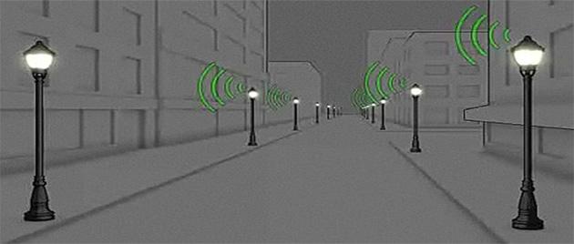 LED med övervakning